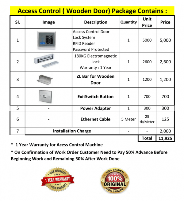 Access Control Price in Bangladesh