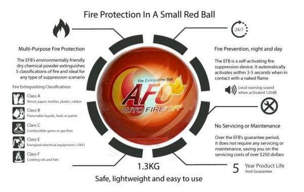 Auto Fire Ball price in Bangladesh
